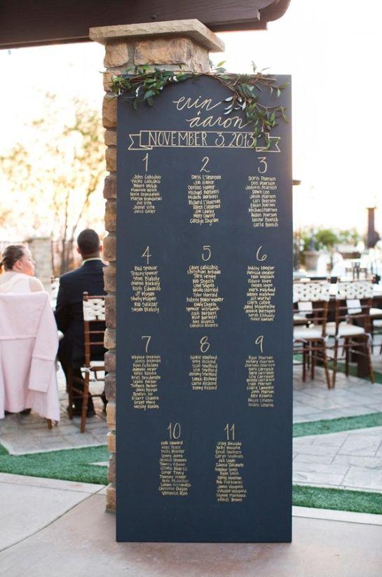Plano de mesas